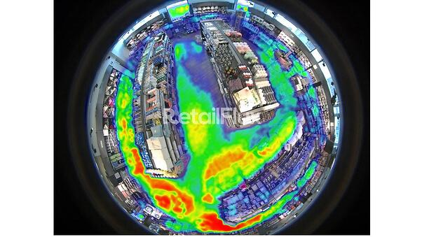 smart retail video analytics