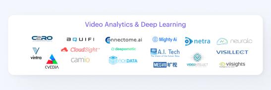 Video Analytics & Deep Learning (1)