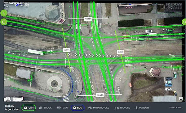 goodvision-traffic-modeling