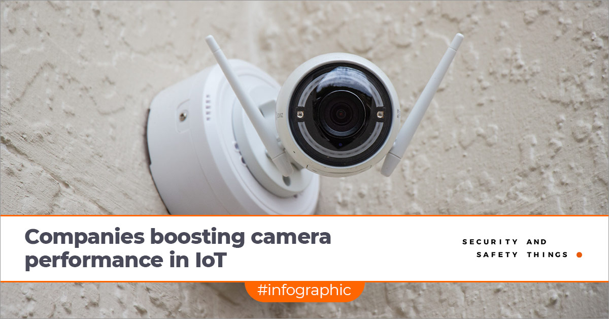cameraperformance